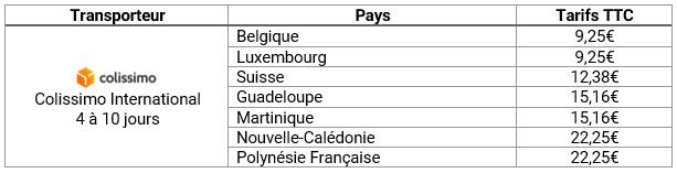 Livraison Le Manège à Bijoux Hors France Métropolitaine